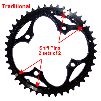 Traditional Shifting Chain Ring