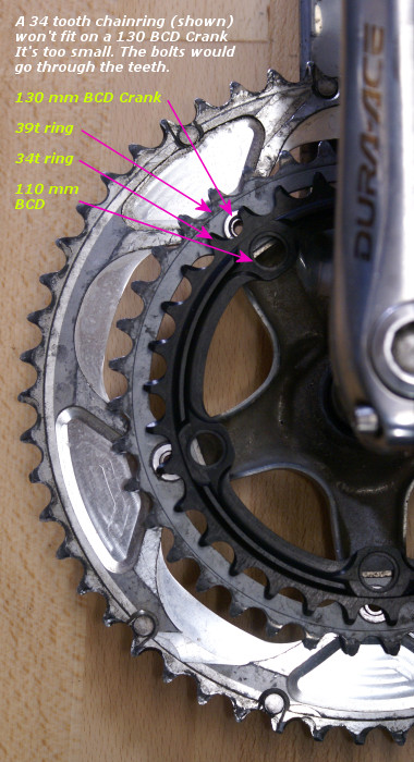 Sprocket BCD Difference