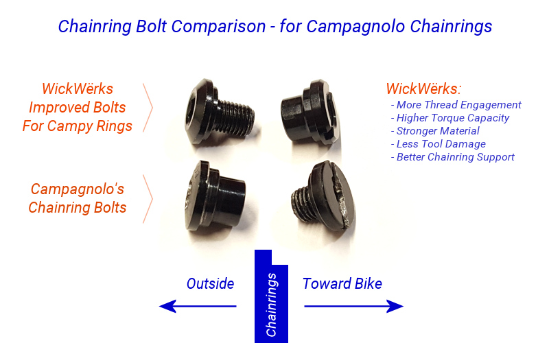 Better Than Campagnolo Chainring Bolt